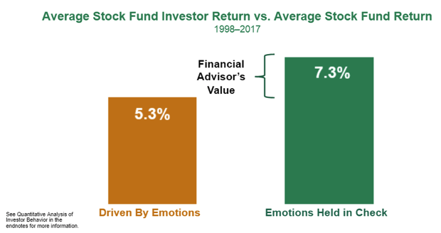 Average Stock Fund.png