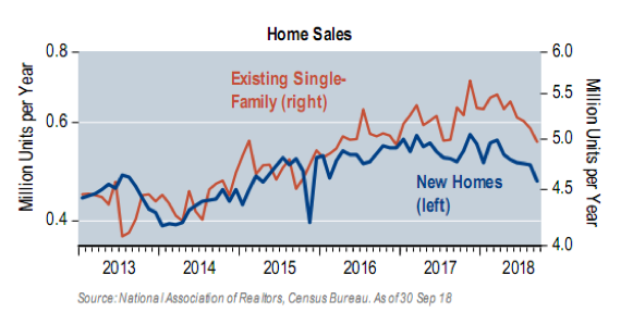 Home Sales.png