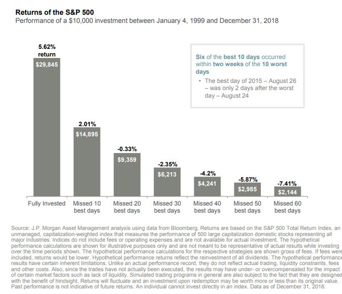 Returns of the S&P 500.png