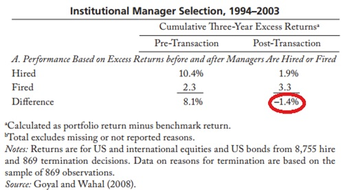 research fund managers 5.jpg
